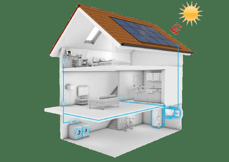 fonctionnement autoconsommation avec panneaux solaires